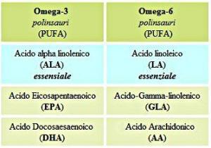 Tabella-acidi-grassi-3-9 1 -